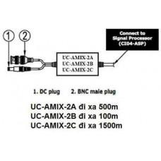 Bộ tách tín hiệu camera và nguồn - đi xa 500 mét , cho camera 680mAh/8W GrandStream UC-AMIX-2A
